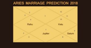 Aries Marriage Horoscope 2018