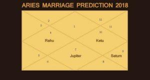 Aries Marriage Horoscope 2018