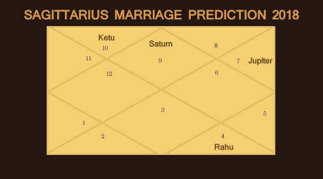 Sagittarius Marriage Prediction 2018