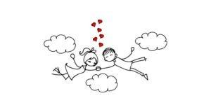 प्रेम विवाह की भविष्यवाणी – Love Marriage Prediction in Hindi