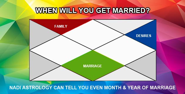 will i ever get married horoscope